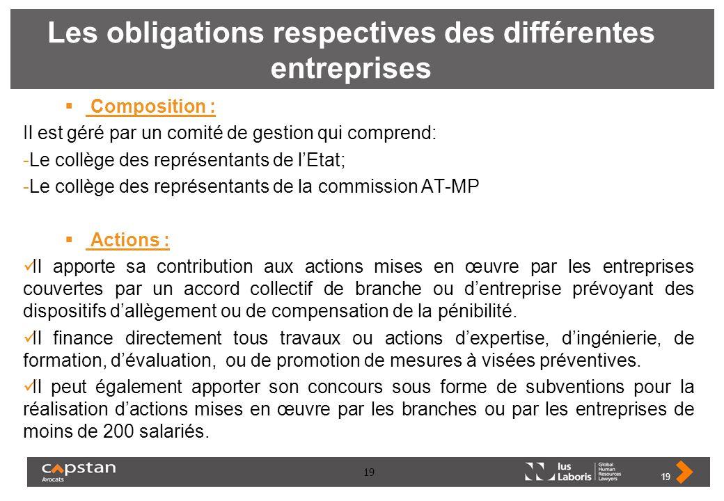 19 Les obligations respectives des différentes entreprises Composition : Il est géré par un comité de gestion qui comprend: -Le collège des représenta