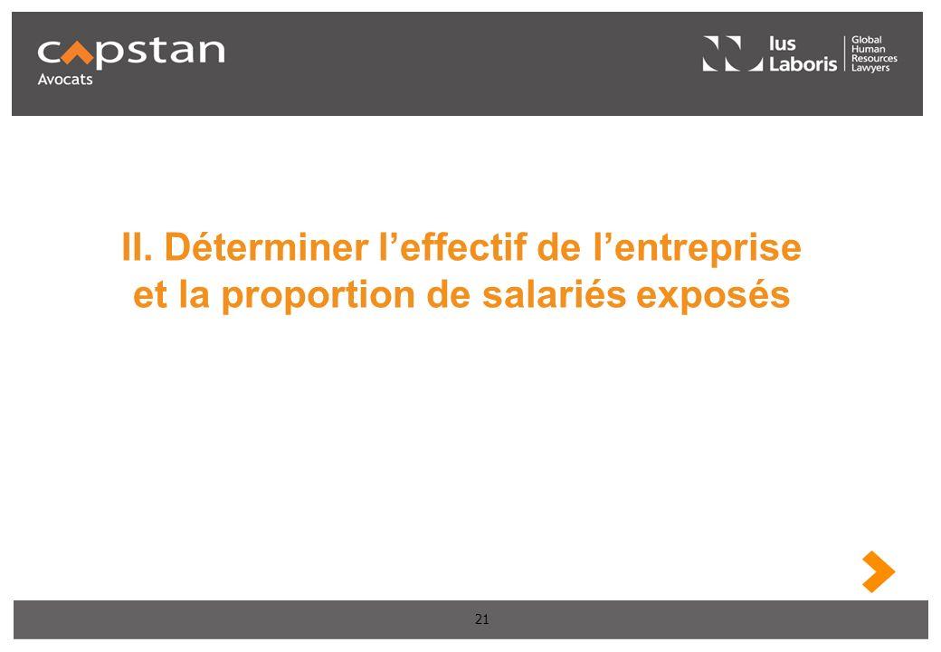 21 II. Déterminer leffectif de lentreprise et la proportion de salariés exposés