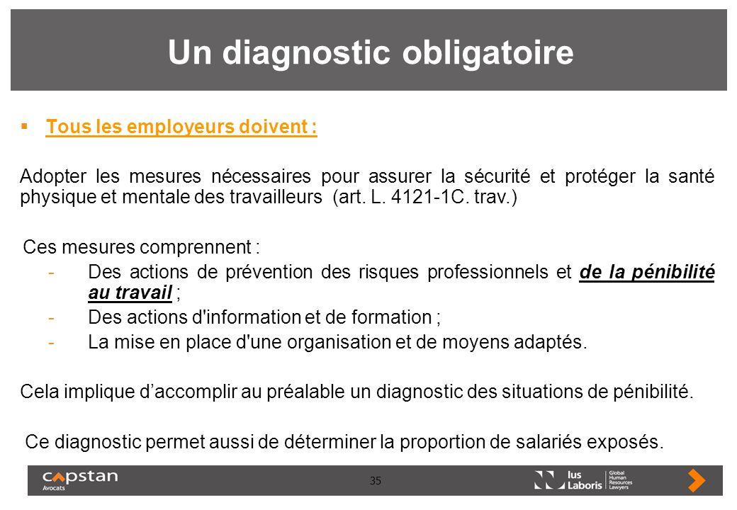 35 Un diagnostic obligatoire Tous les employeurs doivent : Adopter les mesures nécessaires pour assurer la sécurité et protéger la santé physique et m