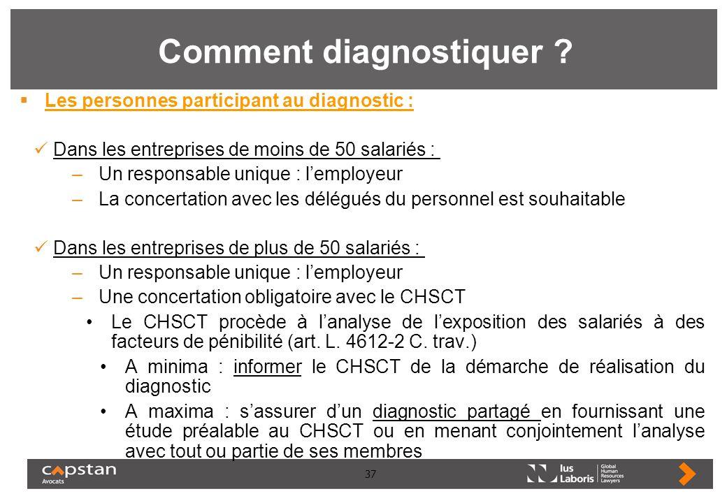 37 Comment diagnostiquer ? Les personnes participant au diagnostic : Dans les entreprises de moins de 50 salariés : –Un responsable unique : lemployeu