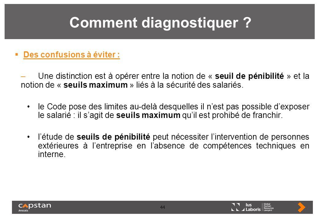 44 Comment diagnostiquer ? Des confusions à éviter : –Une distinction est à opérer entre la notion de « seuil de pénibilité » et la notion de « seuils