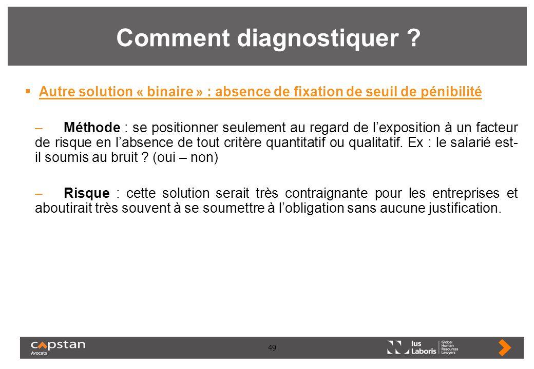 49 Comment diagnostiquer ? Autre solution « binaire » : absence de fixation de seuil de pénibilité –Méthode : se positionner seulement au regard de le