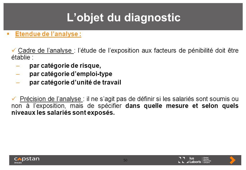 50 Lobjet du diagnostic Etendue de lanalyse : Cadre de lanalyse : létude de lexposition aux facteurs de pénibilité doit être établie : –par catégorie