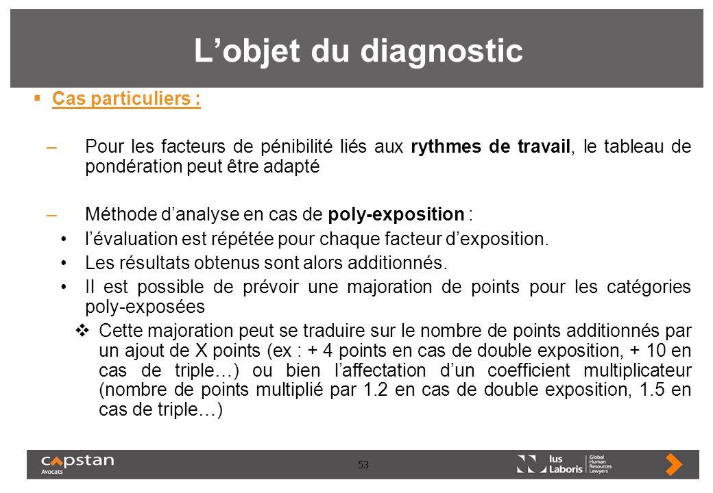53 Lobjet du diagnostic Cas particuliers : –Pour les facteurs de pénibilité liés aux rythmes de travail, le tableau de pondération peut être adapté –M
