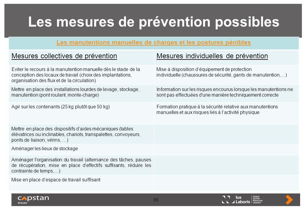 65 Les mesures de prévention possibles Les manutentions manuelles de charges et les postures pénibles Mesures collectives de préventionMesures individ