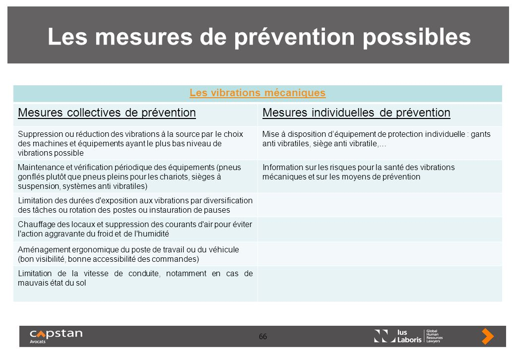 66 Les mesures de prévention possibles Les vibrations mécaniques Mesures collectives de préventionMesures individuelles de prévention Suppression ou r