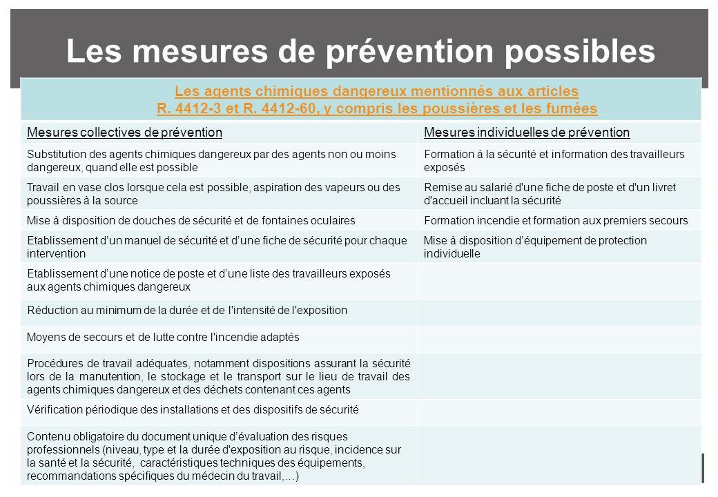 67 Les mesures de prévention possibles Les agents chimiques dangereux mentionnés aux articles R. 4412-3 et R. 4412-60, y compris les poussières et les