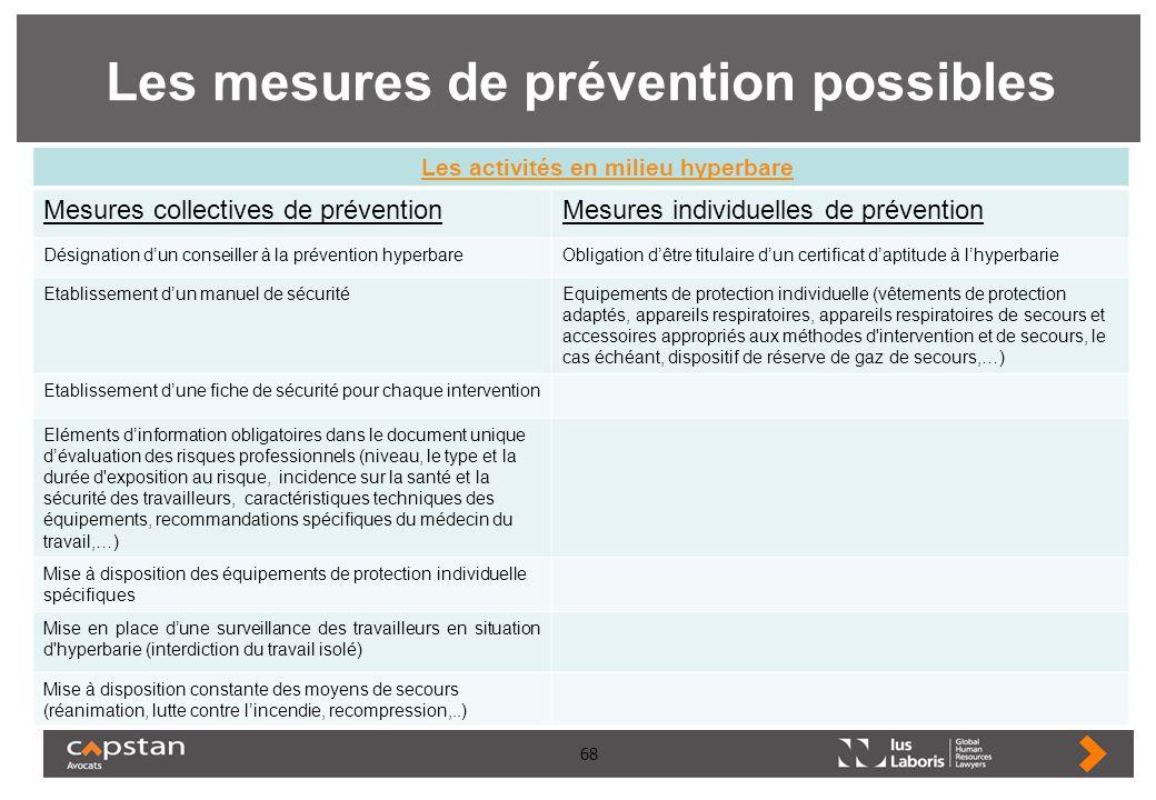 68 Les mesures de prévention possibles Les activités en milieu hyperbare Mesures collectives de préventionMesures individuelles de prévention Désignat