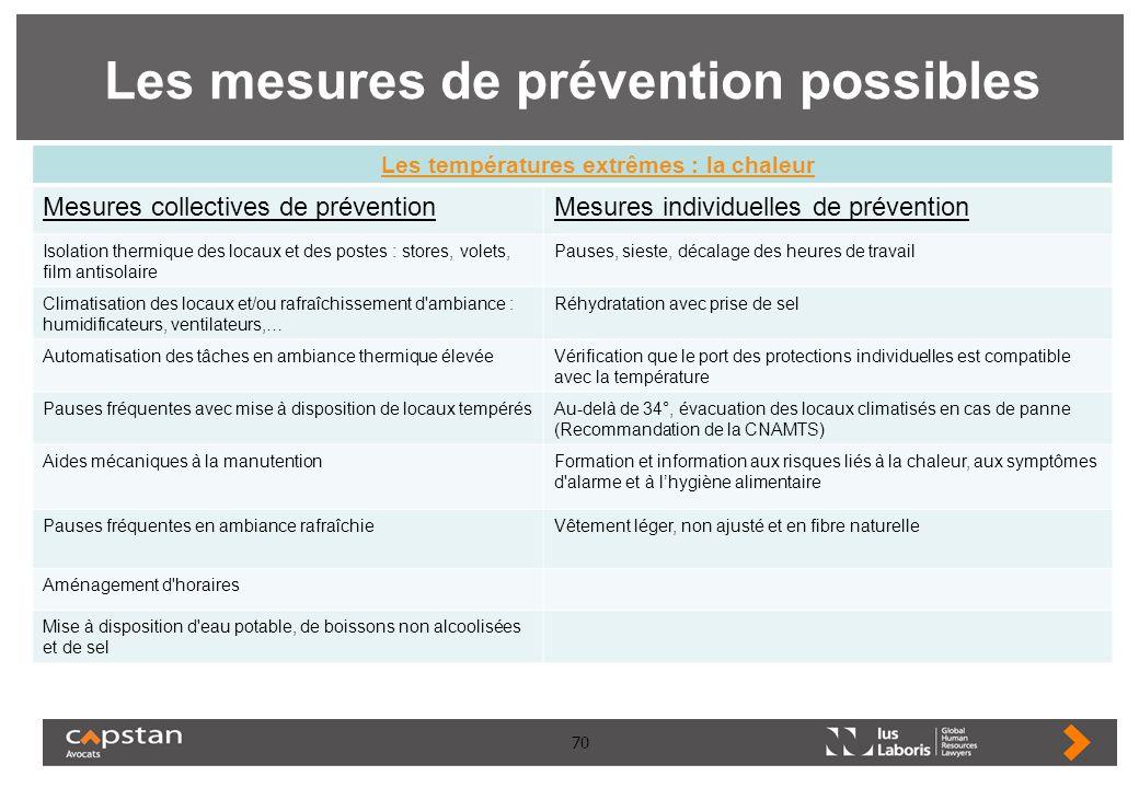 70 Les mesures de prévention possibles Les températures extrêmes : la chaleur Mesures collectives de préventionMesures individuelles de prévention Iso