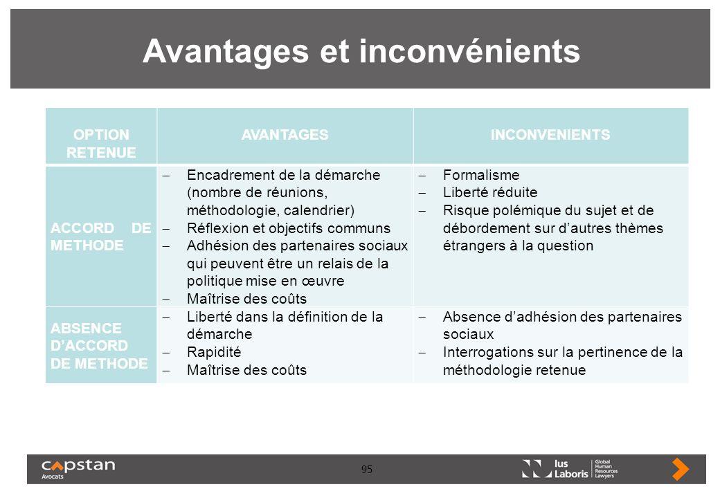 95 Avantages et inconvénients OPTION RETENUE AVANTAGES INCONVENIENTS ACCORD DE METHODE Encadrement de la démarche (nombre de réunions, méthodologie, c