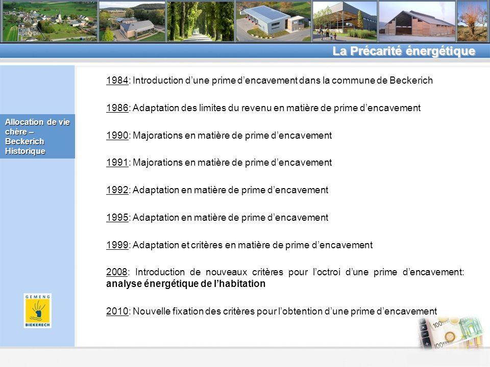 Beckerich, le 8.2.2011 La Précarité énergétique Allocation de vie chère – Beckerich Historique 1984: Introduction dune prime dencavement dans la commu