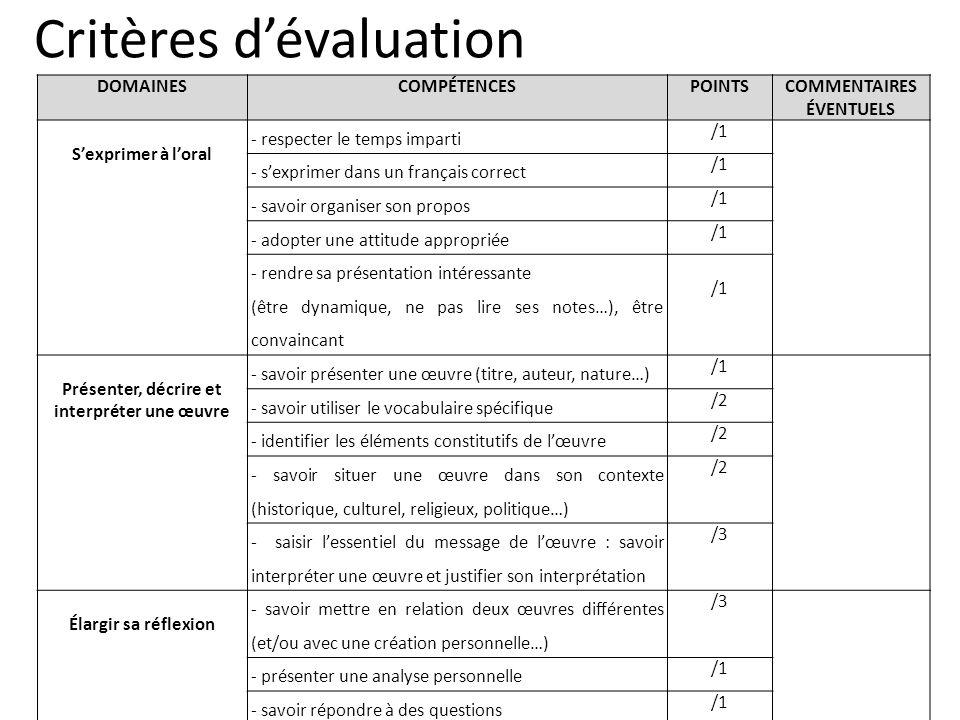 Critères dévaluation DOMAINESCOMPÉTENCESPOINTSCOMMENTAIRES ÉVENTUELS Sexprimer à loral - respecter le temps imparti /1 - sexprimer dans un français co