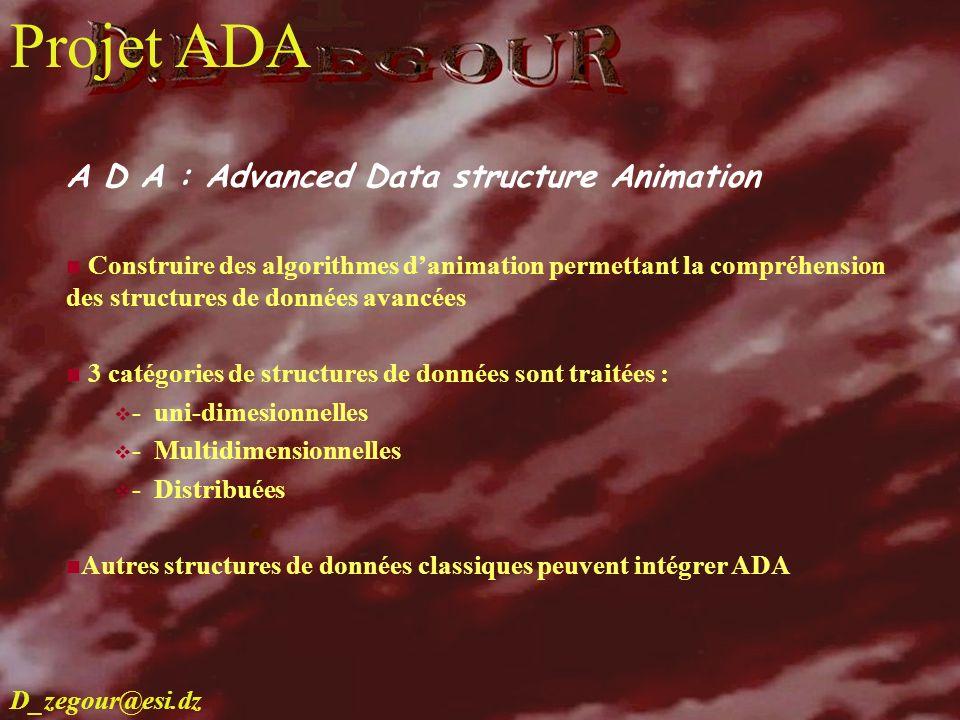 D.E ZEGOUR www.multimania.com/zegour 21 recherche A D A : Advanced Data structure Animation Construire des algorithmes danimation permettant la compré