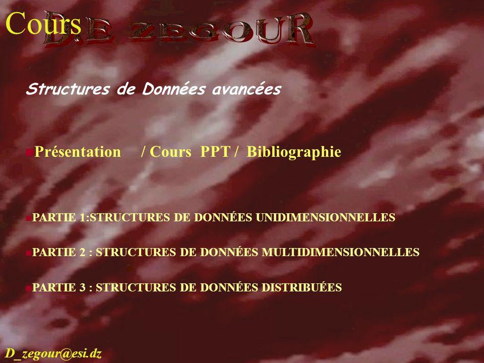 D.E ZEGOUR www.multimania.com/zegour 7 cours Structures de Données avancées Présentation / Cours PPT / Bibliographie PARTIE 1:STRUCTURES DE DONNÉES UN