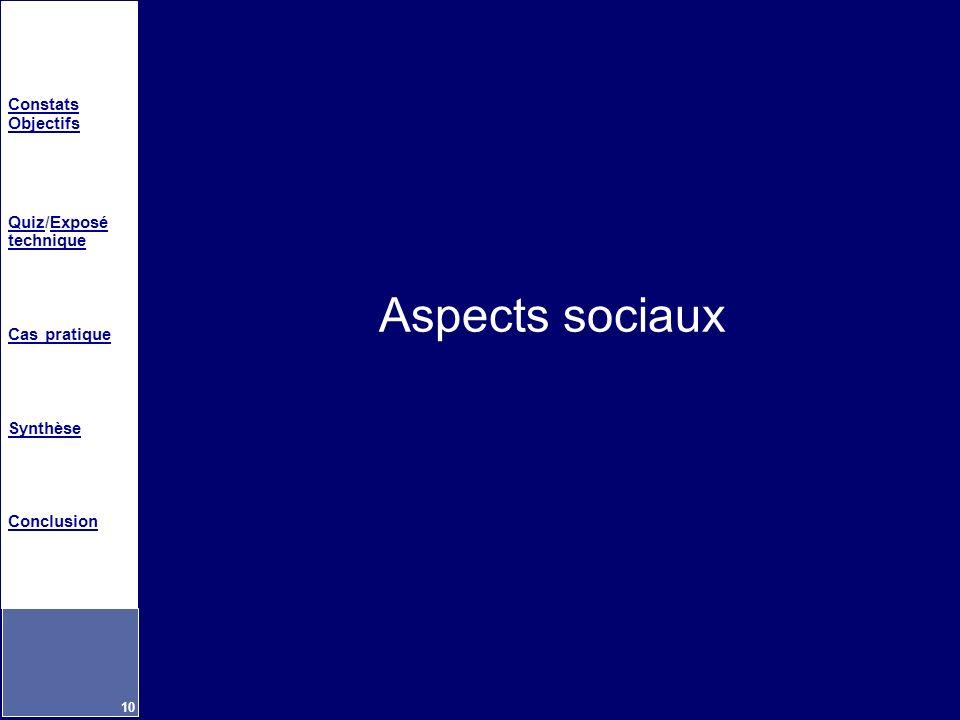 Constats Objectifs QuizQuiz/Exposé techniqueExposé technique Cas pratique Synthèse Conclusion 10 Aspects sociaux
