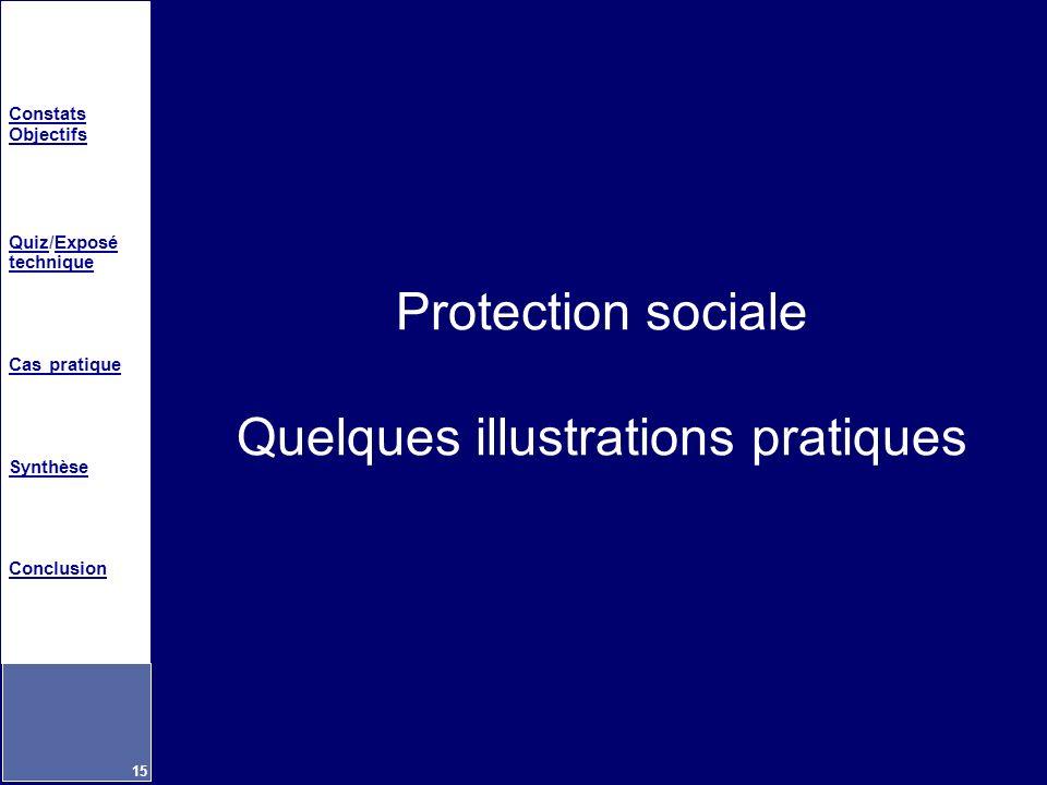 Constats Objectifs QuizQuiz/Exposé techniqueExposé technique Cas pratique Synthèse Conclusion 15 Protection sociale Quelques illustrations pratiques