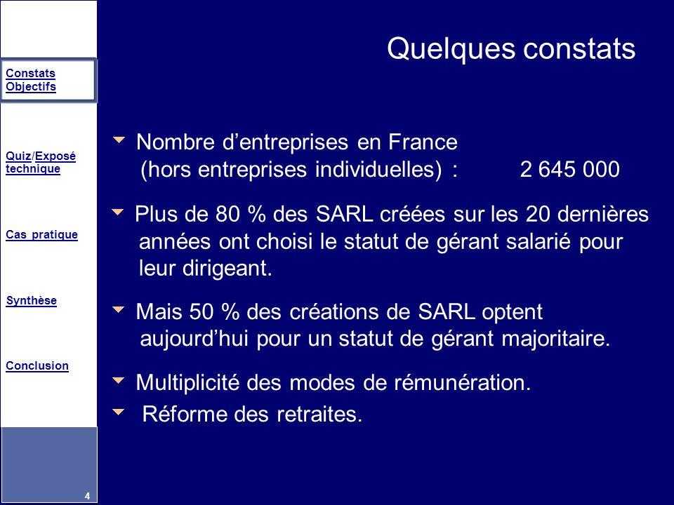 Constats Objectifs QuizQuiz/Exposé techniqueExposé technique Cas pratique Synthèse Conclusion 4 Quelques constats Mais 50 % des créations de SARL opte