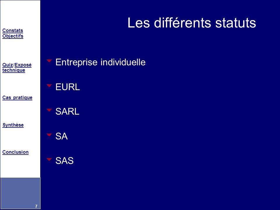 Constats Objectifs QuizQuiz/Exposé techniqueExposé technique Cas pratique Synthèse Conclusion 7 Les différents statuts Entreprise individuelle EURL SA