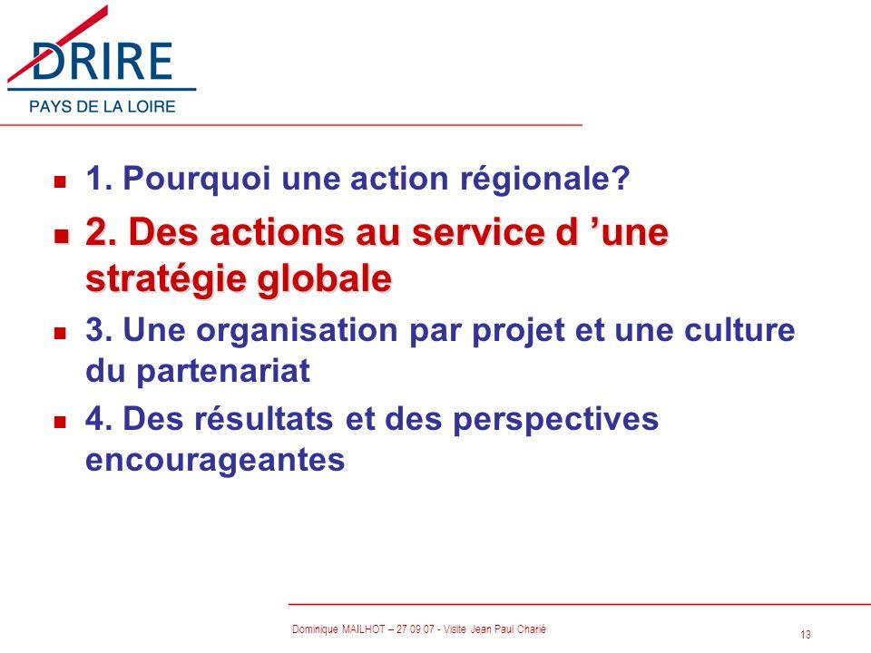 13 Dominique MAILHOT – 27 09 07 - Visite Jean Paul Charié n 1. Pourquoi une action régionale? n 2. Des actions au service d une stratégie globale n 3.