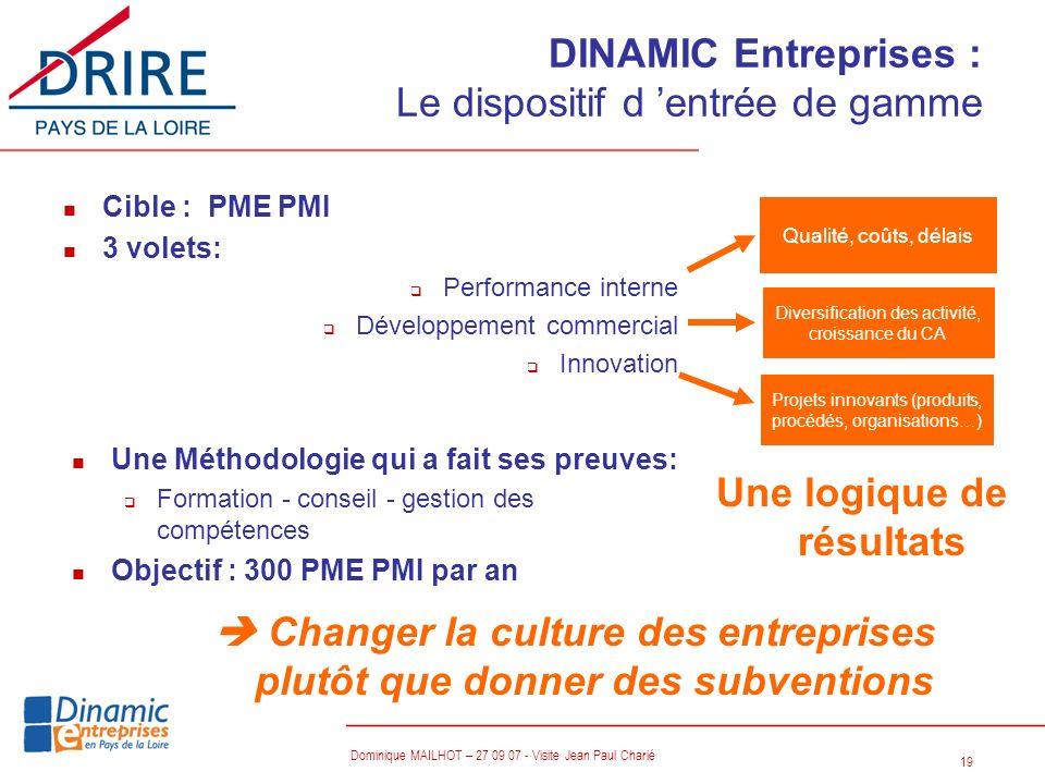 19 Dominique MAILHOT – 27 09 07 - Visite Jean Paul Charié DINAMIC Entreprises : Le dispositif d entrée de gamme n Cible : PME PMI n 3 volets: q Perfor
