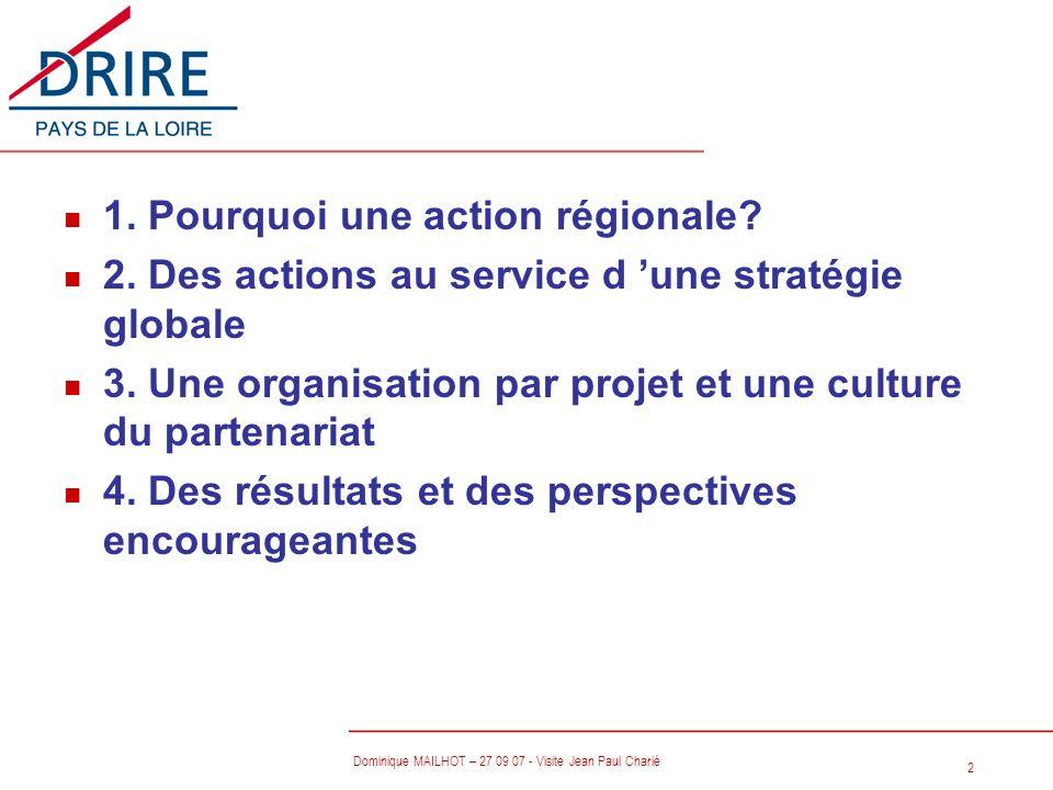 2 Dominique MAILHOT – 27 09 07 - Visite Jean Paul Charié n 1. Pourquoi une action régionale? n 2. Des actions au service d une stratégie globale n 3.