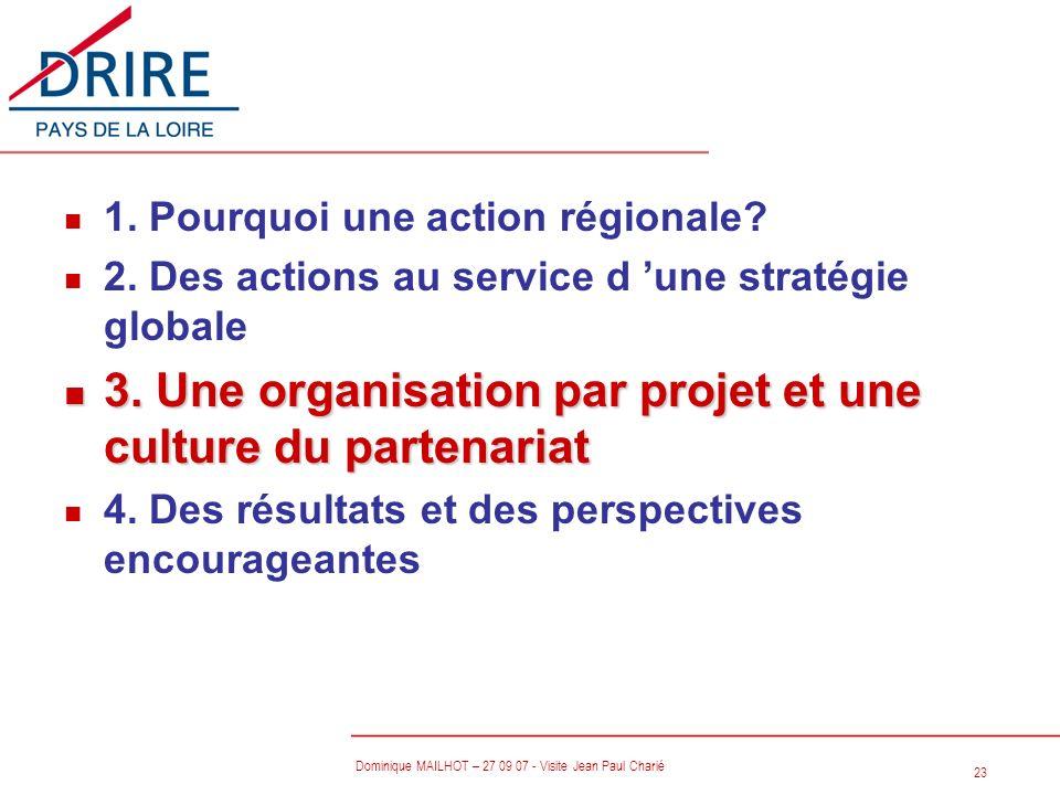 23 Dominique MAILHOT – 27 09 07 - Visite Jean Paul Charié n 1. Pourquoi une action régionale? n 2. Des actions au service d une stratégie globale n 3.