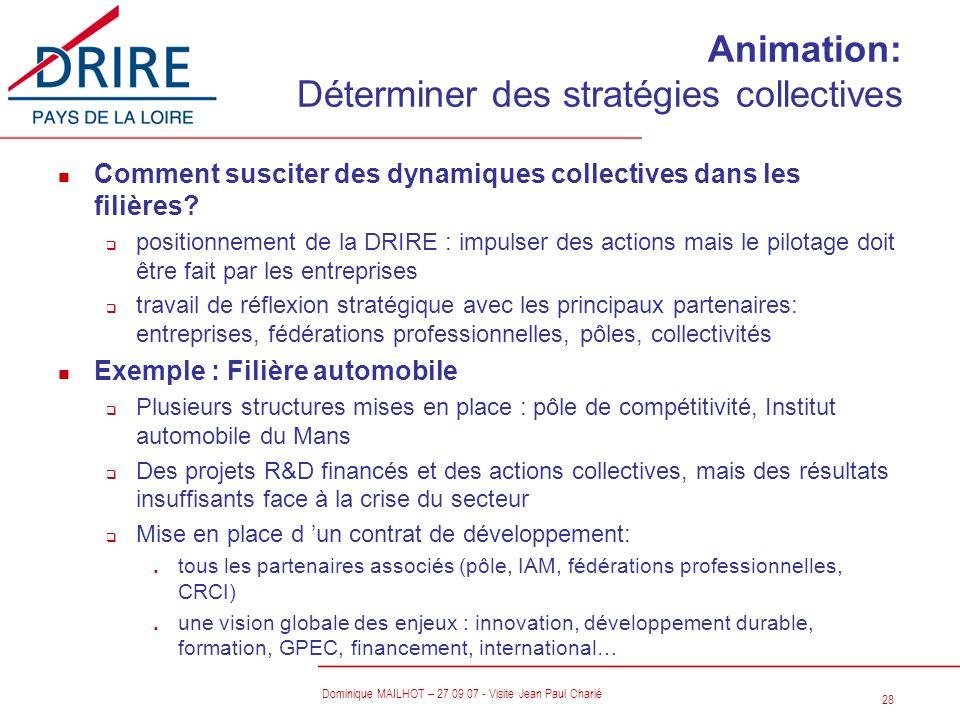 28 Dominique MAILHOT – 27 09 07 - Visite Jean Paul Charié Animation: Déterminer des stratégies collectives n Comment susciter des dynamiques collectiv