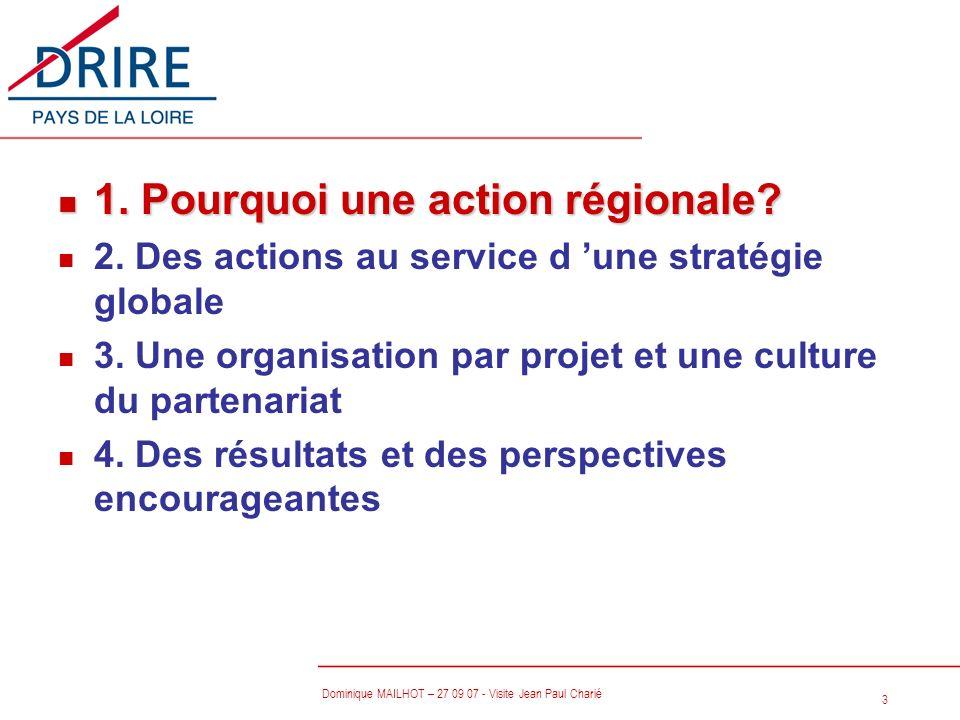 3 Dominique MAILHOT – 27 09 07 - Visite Jean Paul Charié n 1. Pourquoi une action régionale? n 2. Des actions au service d une stratégie globale n 3.