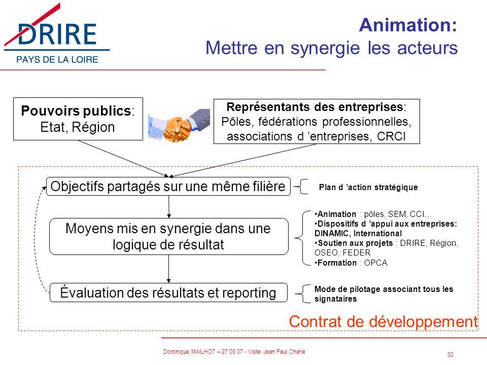 30 Dominique MAILHOT – 27 09 07 - Visite Jean Paul Charié Objectifs partagés sur une même filière Moyens mis en synergie dans une logique de résultat