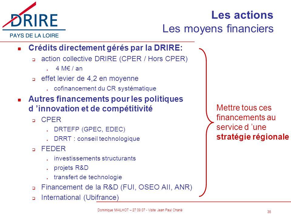 36 Dominique MAILHOT – 27 09 07 - Visite Jean Paul Charié Les actions Les moyens financiers n Crédits directement gérés par la DRIRE: q action collect