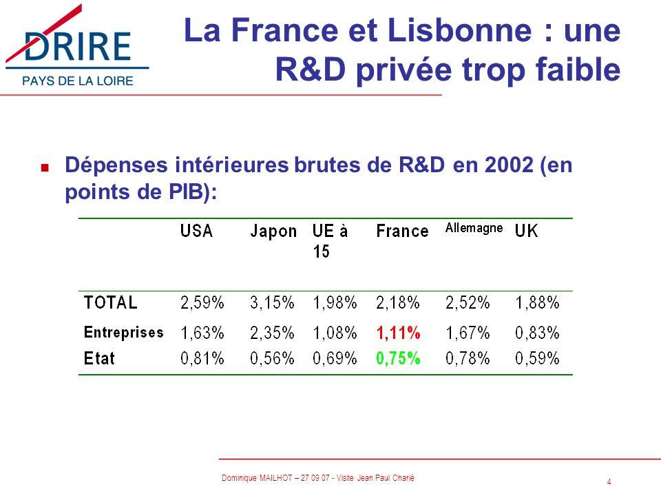 4 Dominique MAILHOT – 27 09 07 - Visite Jean Paul Charié n Dépenses intérieures brutes de R&D en 2002 (en points de PIB): La France et Lisbonne : une