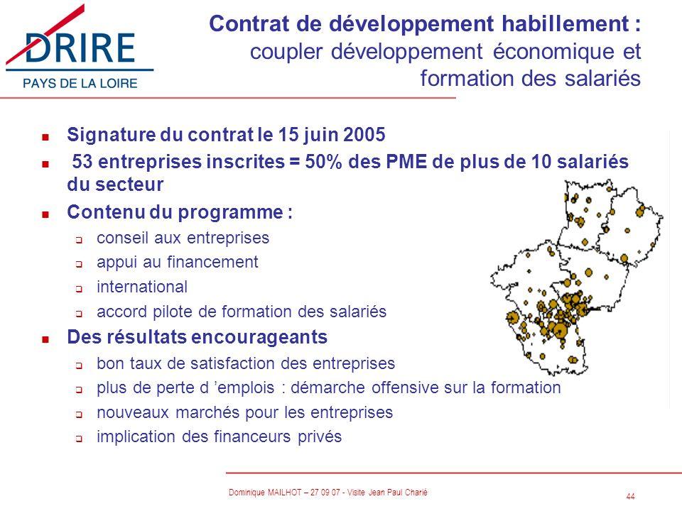 44 Dominique MAILHOT – 27 09 07 - Visite Jean Paul Charié n Signature du contrat le 15 juin 2005 n 53 entreprises inscrites = 50% des PME de plus de 1