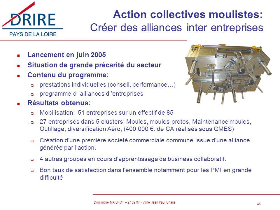 45 Dominique MAILHOT – 27 09 07 - Visite Jean Paul Charié n Lancement en juin 2005 n Situation de grande précarité du secteur n Contenu du programme: