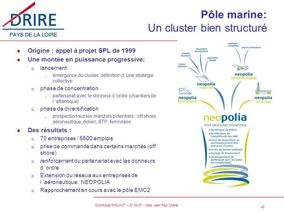 46 Dominique MAILHOT – 27 09 07 - Visite Jean Paul Charié n Origine : appel à projet SPL de 1999 n Une montée en puissance progressive: q lancement: n