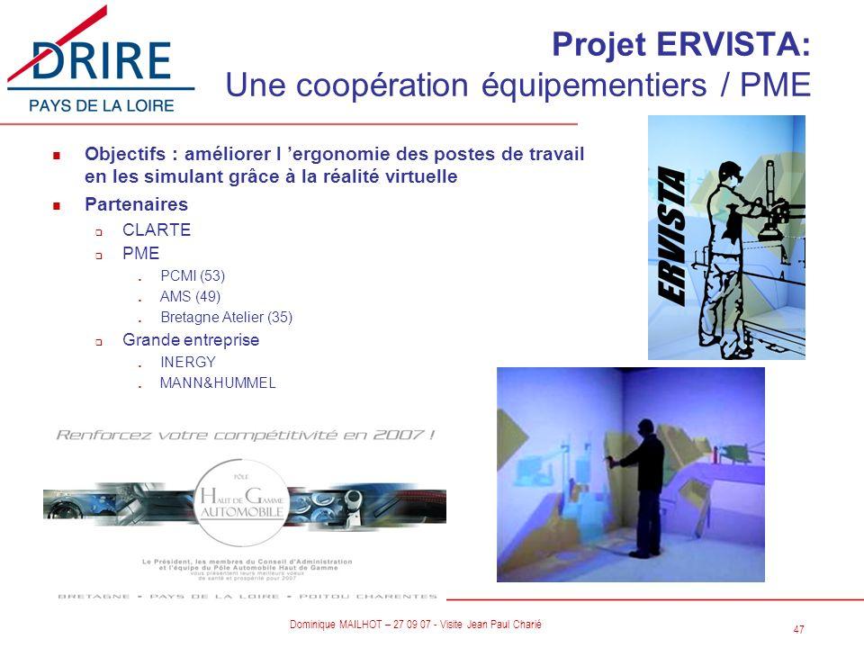 47 Dominique MAILHOT – 27 09 07 - Visite Jean Paul Charié n Objectifs : améliorer l ergonomie des postes de travail en les simulant grâce à la réalité