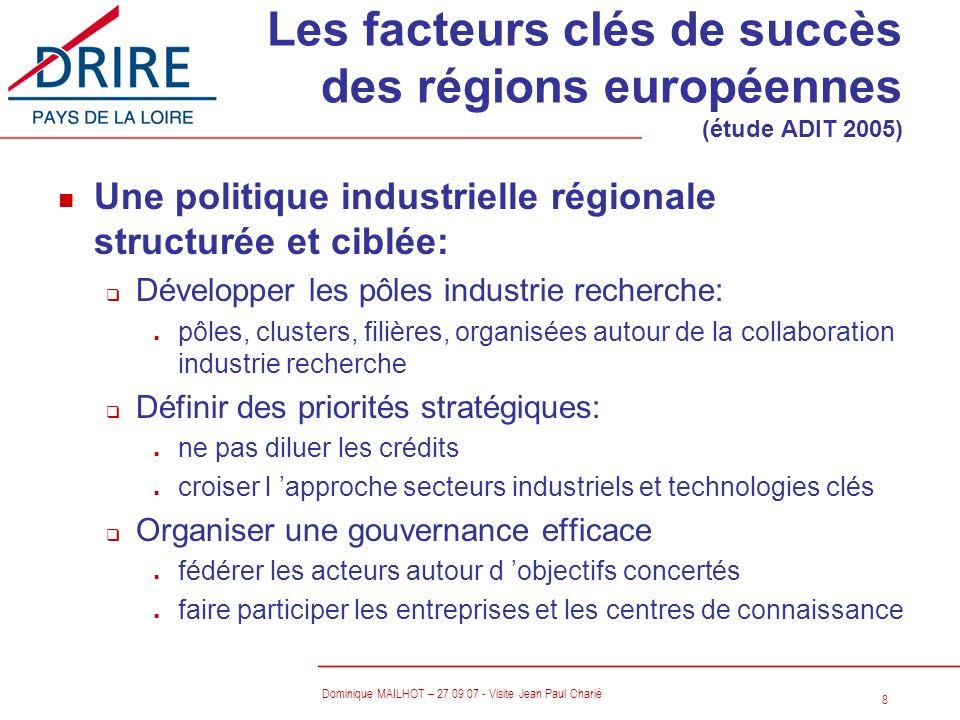8 Dominique MAILHOT – 27 09 07 - Visite Jean Paul Charié Les facteurs clés de succès des régions européennes (étude ADIT 2005) n Une politique industr