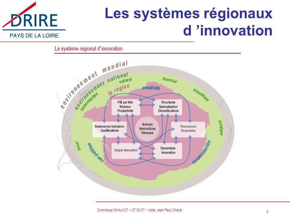 10 Dominique MAILHOT – 27 09 07 - Visite Jean Paul Charié Les systèmes régionaux d innovation