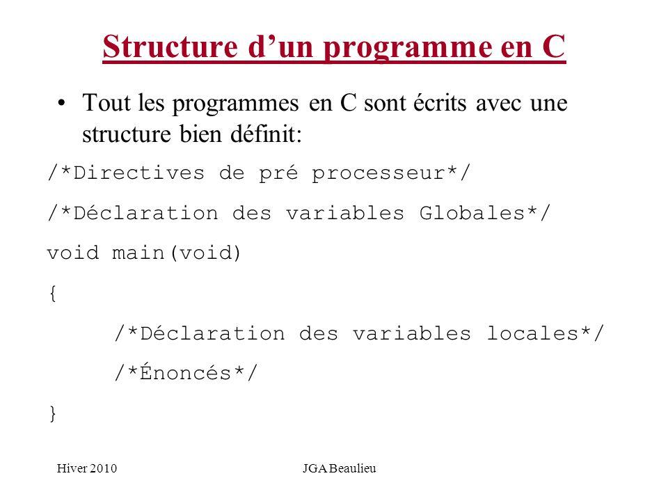 Hiver 2010JGA Beaulieu Structure dun programme en C Tout les programmes en C sont écrits avec une structure bien définit: /*Directives de pré processe