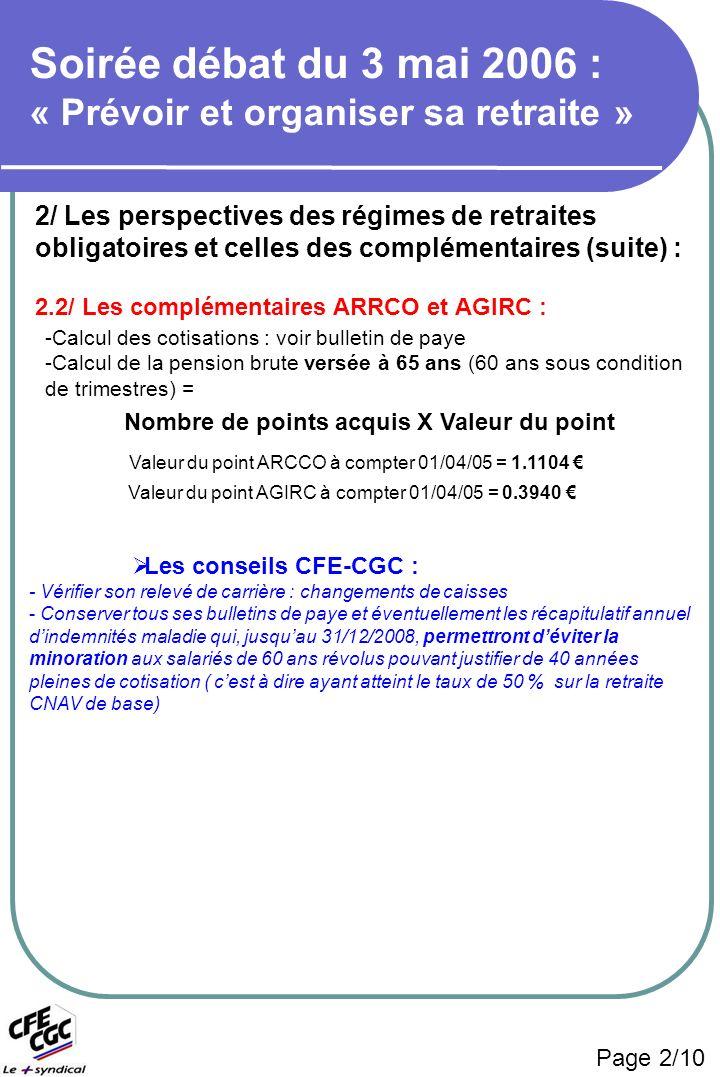 2/ Les perspectives des régimes de retraites obligatoires et celles des complémentaires (suite) : 2.2/ Les complémentaires ARRCO et AGIRC : -Calcul des cotisations : voir bulletin de paye -Calcul de la pension brute versée à 65 ans (60 ans sous condition de trimestres) = Nombre de points acquis X Valeur du point Valeur du point ARCCO à compter 01/04/05 = 1.1104 Valeur du point AGIRC à compter 01/04/05 = 0.3940 Les conseils CFE-CGC : - Vérifier son relevé de carrière : changements de caisses - Conserver tous ses bulletins de paye et éventuellement les récapitulatif annuel dindemnités maladie qui, jusquau 31/12/2008, permettront déviter la minoration aux salariés de 60 ans révolus pouvant justifier de 40 années pleines de cotisation ( cest à dire ayant atteint le taux de 50 % sur la retraite CNAV de base) Page 2/10 Soirée débat du 3 mai 2006 : « Prévoir et organiser sa retraite »
