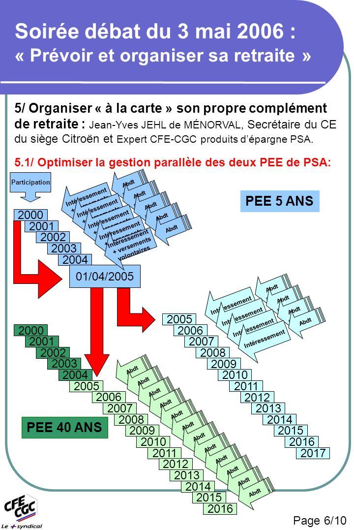 5/ Organiser « à la carte » son propre complément de retraite : Jean-Yves JEHL de MÉNORVAL, Secrétaire du CE du siège Citroën et Expert CFE-CGC produits dépargne PSA.