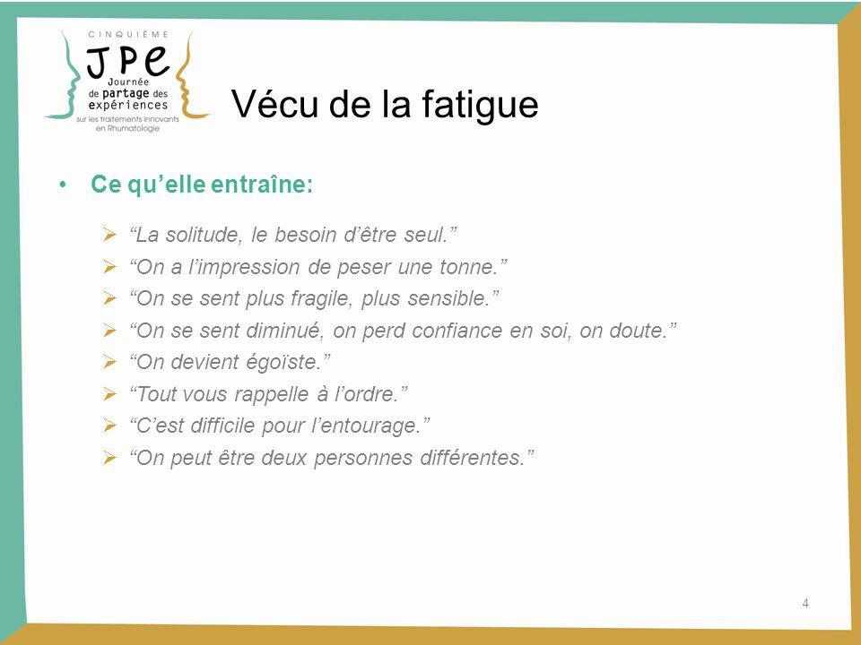 5 À quoi les patients attribuent-ils leur fatigue.