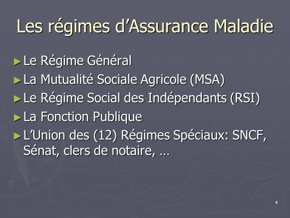 4 Les régimes dAssurance Maladie Le Régime Général Le Régime Général La Mutualité Sociale Agricole (MSA) La Mutualité Sociale Agricole (MSA) Le Régime