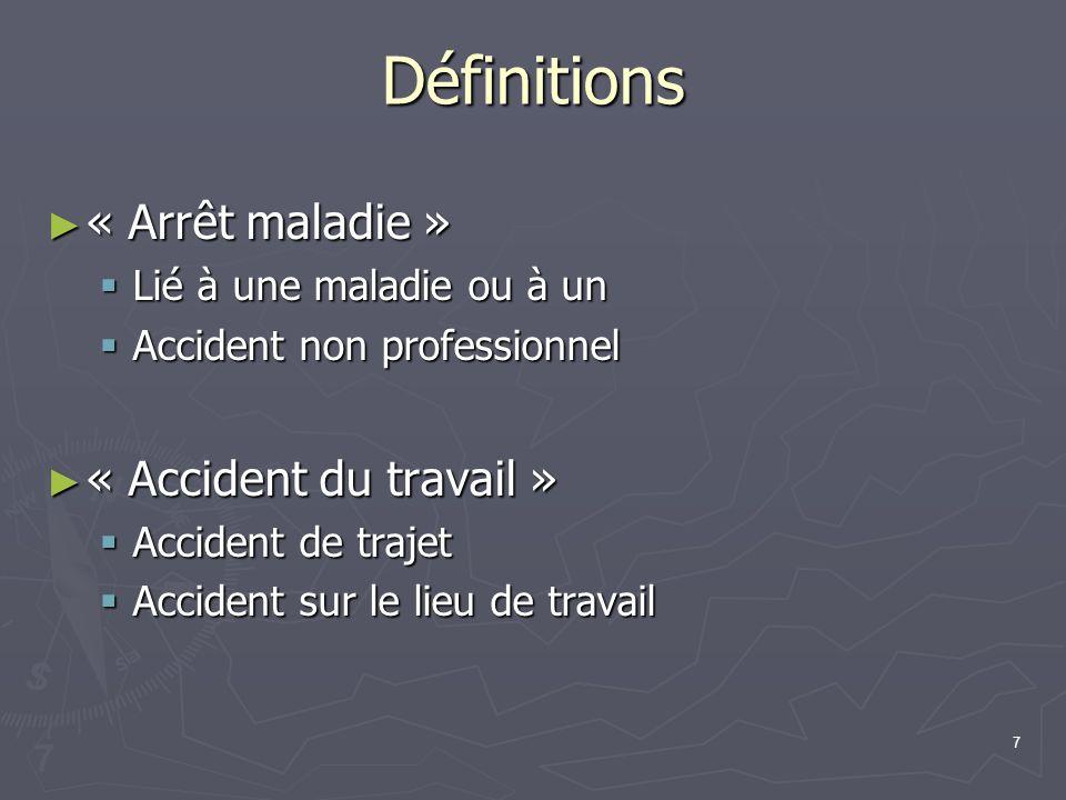 7 Définitions « Arrêt maladie » « Arrêt maladie » Lié à une maladie ou à un Lié à une maladie ou à un Accident non professionnel Accident non professi
