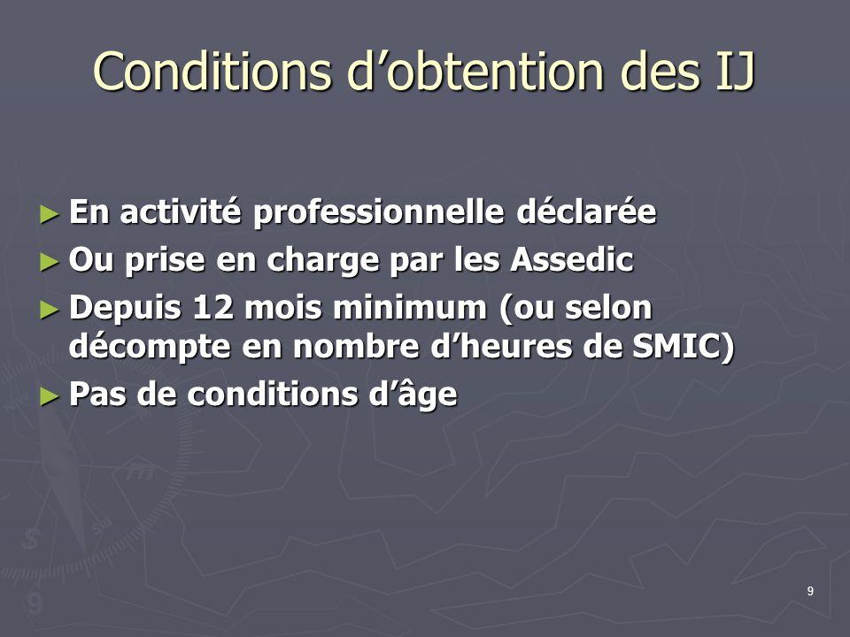9 Conditions dobtention des IJ En activité professionnelle déclarée En activité professionnelle déclarée Ou prise en charge par les Assedic Ou prise e