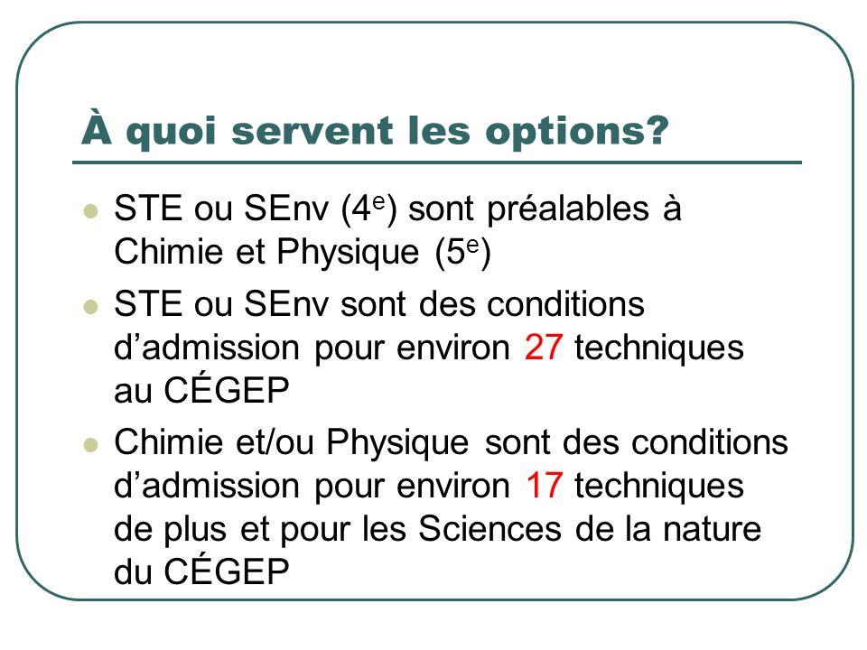 À quoi servent les options? STE ou SEnv (4 e ) sont préalables à Chimie et Physique (5 e ) STE ou SEnv sont des conditions dadmission pour environ 27