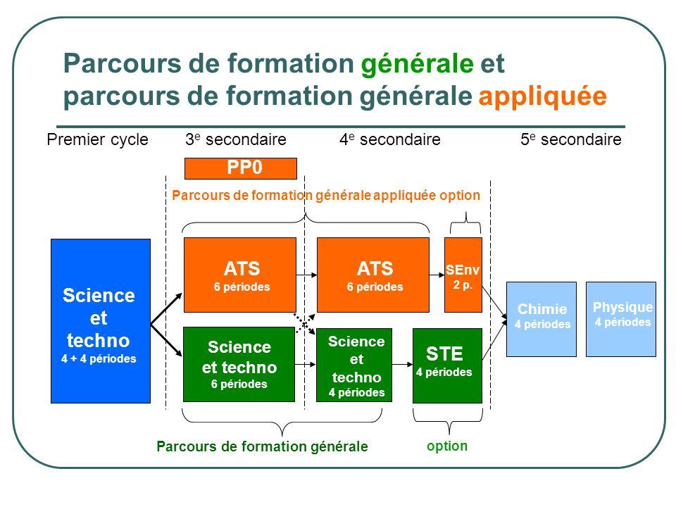 Premier cycle3 e secondaire4 e secondaire5 e secondaire Parcours de formation générale option Science et techno 6 périodes STE 4 périodes ATS 6 périod