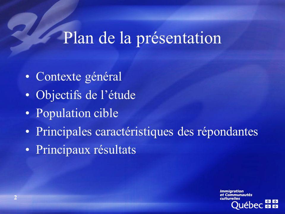 Plan de la présentation Contexte général Objectifs de létude Population cible Principales caractéristiques des répondantes Principaux résultats 2