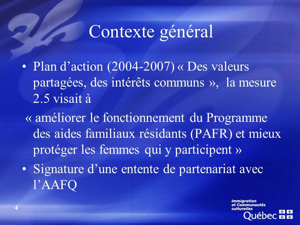 Contexte général Plan daction (2004-2007) « Des valeurs partagées, des intérêts communs », la mesure 2.5 visait à « améliorer le fonctionnement du Pro