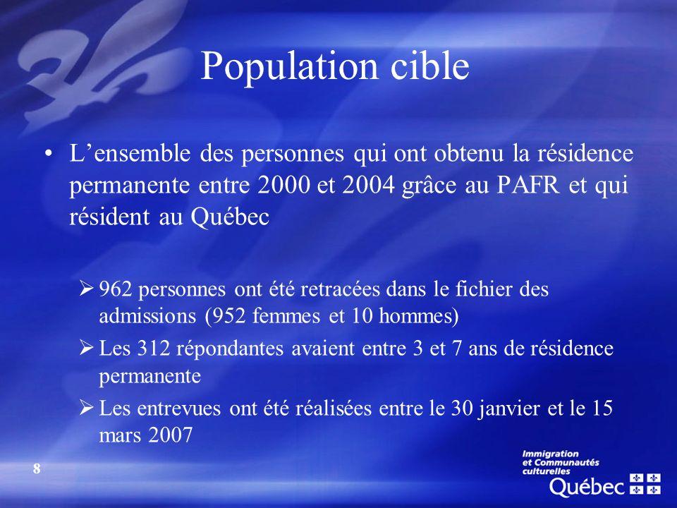 Population cible Lensemble des personnes qui ont obtenu la résidence permanente entre 2000 et 2004 grâce au PAFR et qui résident au Québec 962 personn