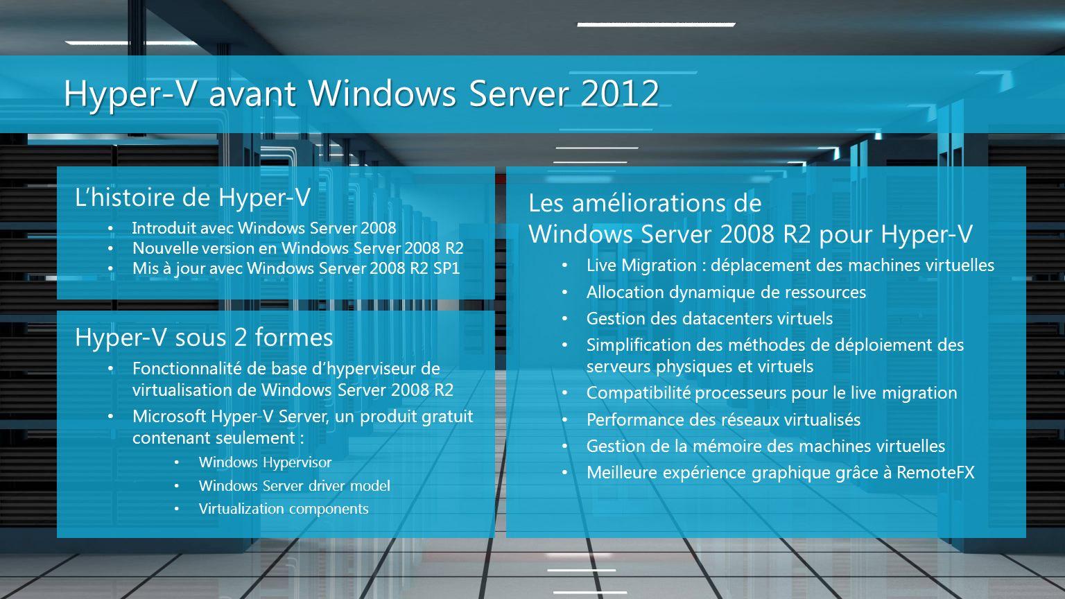 Hyper-V avant Windows Server 2012 Lhistoire de Hyper-V Introduit avec Windows Server 2008 Nouvelle version en Windows Server 2008 R2 Mis à jour avec W
